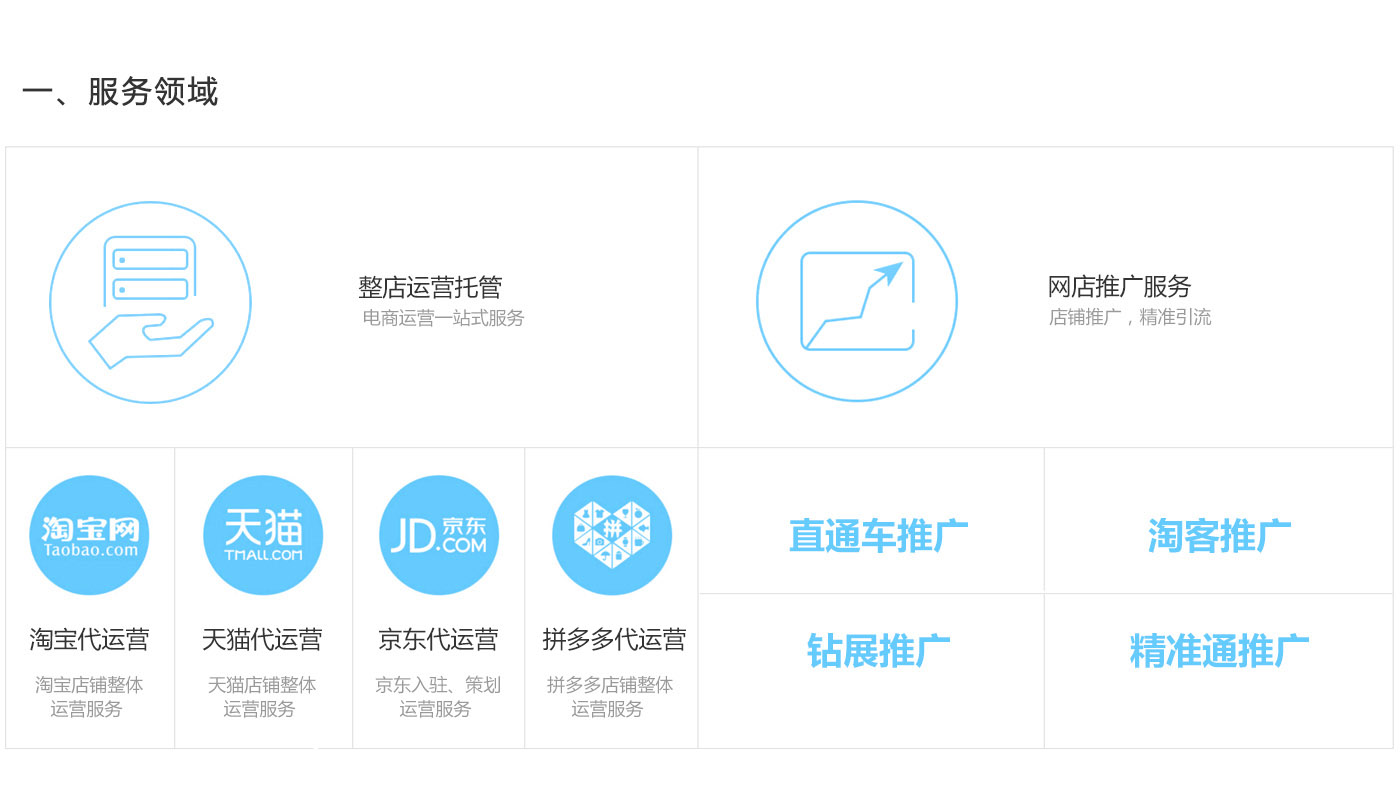 必威体育手机客户端下载开发-服务领域