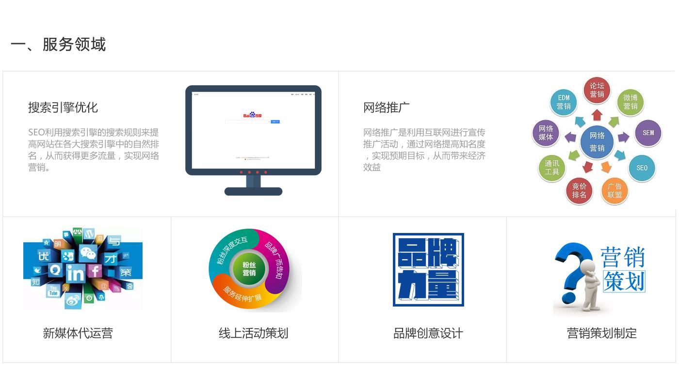 网络优化推广-专业新媒体运营